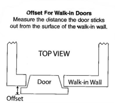 Offset Example